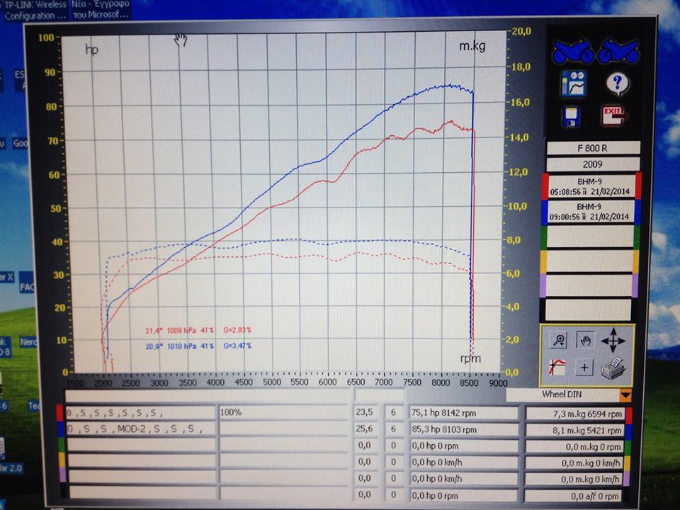 BMW-F800GS-ecutuning | planb-ecutuning gr